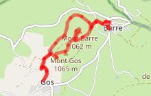 """Randonnée """"Mont Barre"""""""