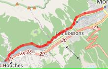 Promenade d'Arve - Les Houches - Chamonix