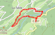 Le Tour de la Table